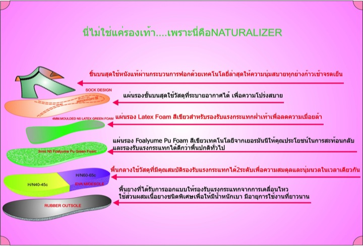 Naturalizer_04